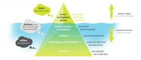Agreemanagement infographic werkgevers def-1