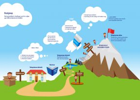 infographic berg